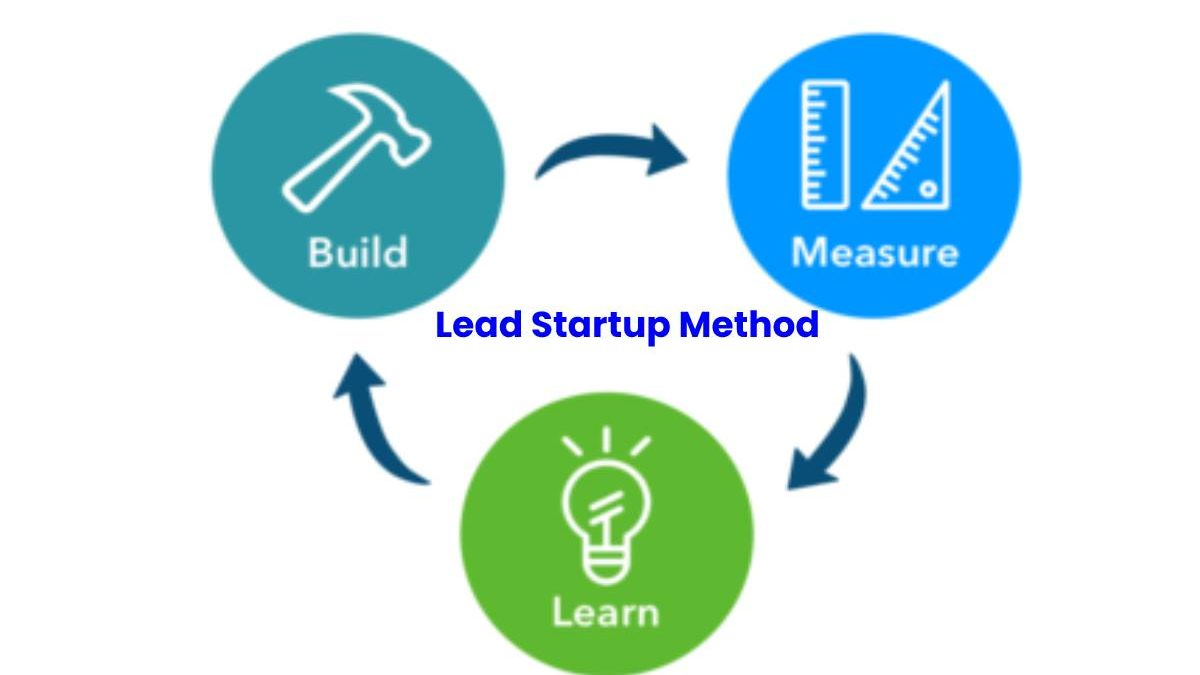 What is the Lean Startup Method? – Origin, Techniques, and More
