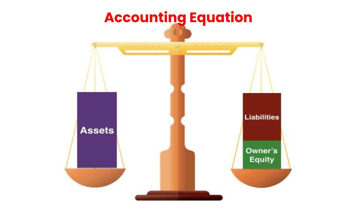 What is the Accounting Equation? – Understanding and More