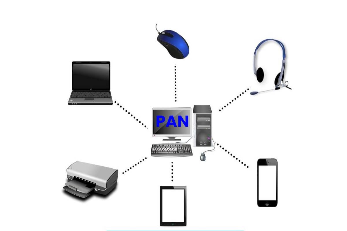 الشبكة الخاصة PAN