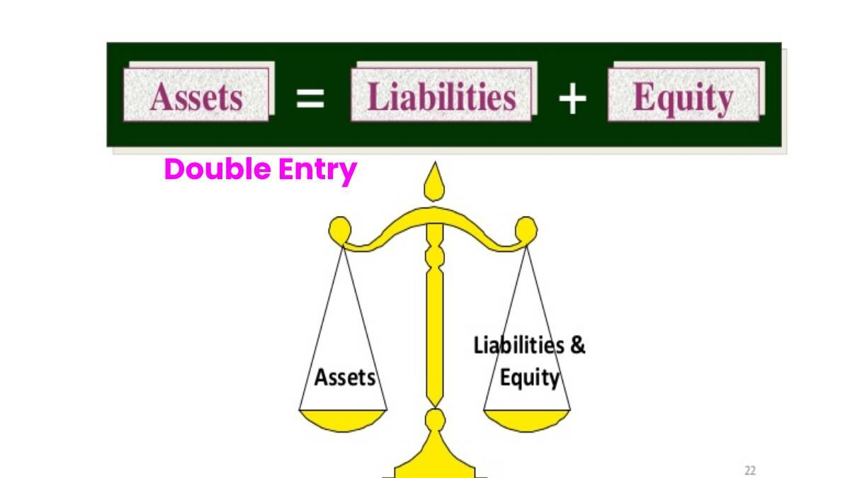 What Is Double Entry? – Basics, Types, Examples, and More